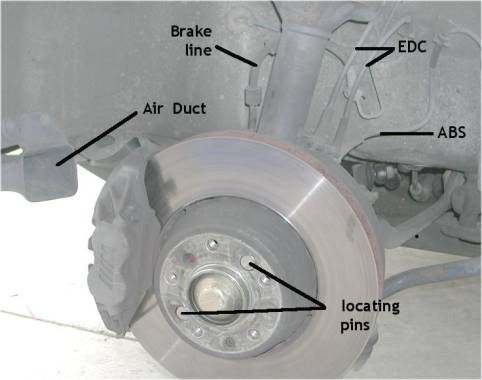 What Are Rotors On A Car >> Big Brake Service